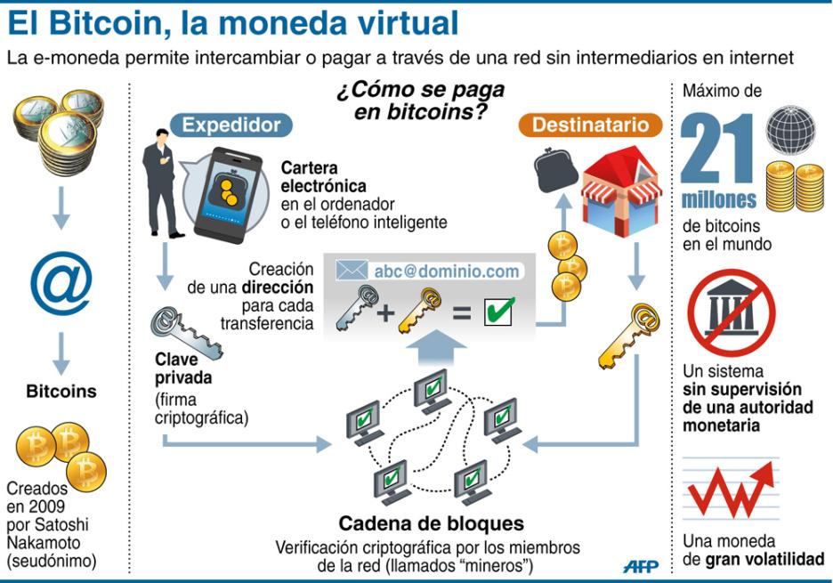 Kriptopénzek és blokklánc-technológia - értékük és értékük felmérése koronavírus közepette